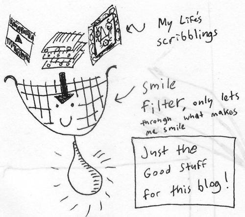 Smile Filter